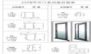 45PM side hung door seires aluminium profiles